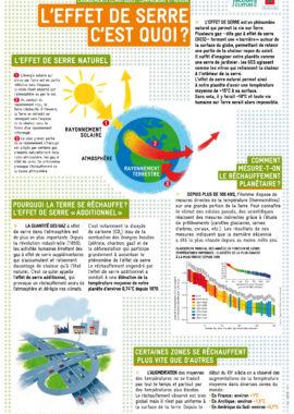 Changements climatiques : comprendre et réagir
