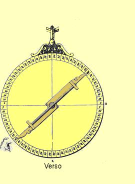 Pratique de l'astrolabe – niveau 1